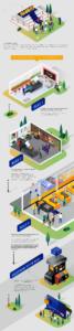 VISA-Infographic